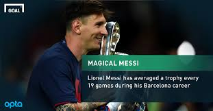 Opta Stats Mind Blowing Messi Set For 500th Barcelona Game