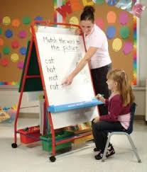 Hanging Chart Stand Mastering Anchor Charts Setting Up For Success Grade
