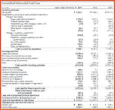 format of cash flow statements cash flow statement example excel cash flow statement of cash flow