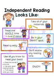 Make Your Own Reading Expectations Anchor Chart Reading