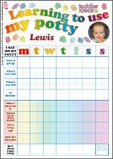 Toddler Ideas Wild Ideas Original Graphic Design