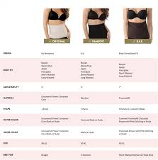 Belly Size Chart Belly Wrap Size Guide Belly Bandit Australia