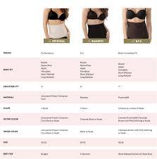 Belly Wrap Size Guide Belly Bandit Australia