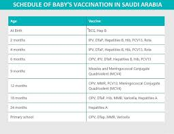 Vaccination Chart In Uae How To Make An Appointment For Free Baby Vaccination Life