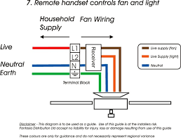 wiring diagram ceiling light pull switch wiring diagram wiring diagrams for a ceiling fan and light kit do it yourself