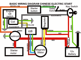 cc wiring diagram diy wiring diagrams