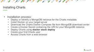 Mongodb Charts Meetup 7 24 2018