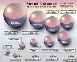 decibel level charts nc silencer sounds decibels and suppressors