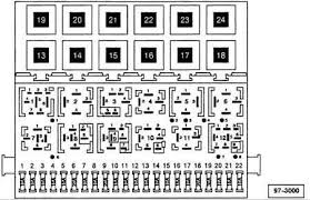 2011 vw jetta fuse box diagram luxury solved vw jettta 2006 2 5 fuse 2011 vw jetta fuse box diagram luxury solved vw jettta 2006 2 5 fuse diagram fixya