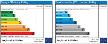 Performance Certificate Sample Energy Performance Certificate Derbyshire Surveyors