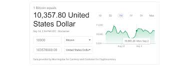 Bitcoin, often abbreviated by the ticker symbol btc, was the first example of what we now call a cryptocurrency. What Is Bitcoin Used For A Peak Behind The Curtains Of Bitcoin S By Kenny L Towards Data Science