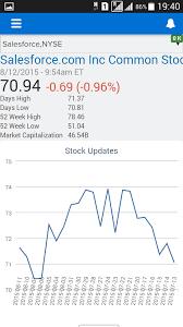 Stock Market Updates Lightning Component Developer Force Blog