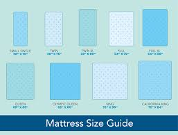 Image Rafaelromero Sleep Junkie Mattress Sizes And Dimensions Guide Sleep Junkie