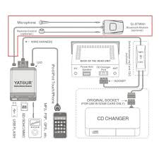 pioneer deh 1000 wiring diagram chunyan me Pioneer DEH -3300UB Wiring-Diagram famous pioneer deh 1000 wiring diagram inspiration electrical and