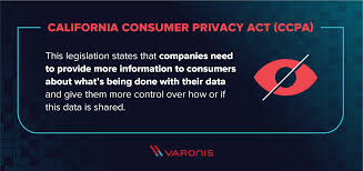 California Consumer Privacy Act Ccpa Compliance Guide
