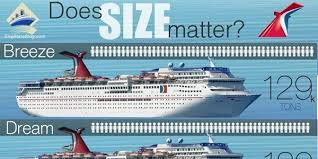 Does Size Matter Carnival Ship Size Comparison Infographic