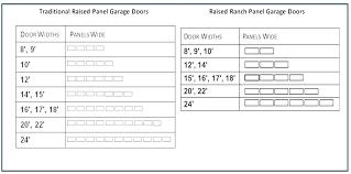 Irish Setter Width Chart Garage Door Size Chart Relaisdetente Com