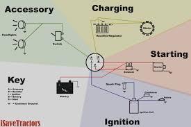 titan toro 5200 wiring diagram wiring diagram libraries titan toro 5200 wiring diagram question about wiring diagram u2022toro tractor wiring diagram wiring library