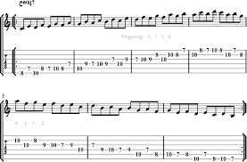 Guitar Solo Chart 7 Easy Jazz Guitar Scales For Beginners