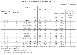 Jic Tube Fittings Union Size Chart Knowledge Yuyao