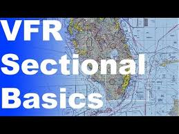 How To Read A Vfr Sectional Chart Ep 34 How To Read A Vfr Sectional Chart Basic Chart Map