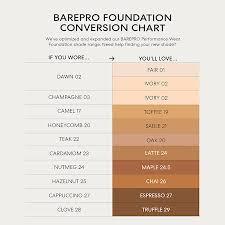 Barepro Performance Wear Liquid Foundation Broad Spectrum
