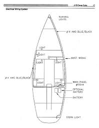 wiring diagram for a boat the wiring diagram small boat wiring diagram nilza wiring diagram