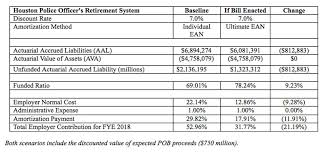 Impact Statement On Houston Pension Reform Released Big