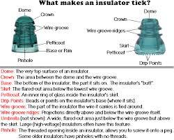 anatomy of an insulator