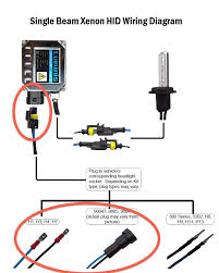wiring diagram for xenon hid kit wiring diagram sample xentec 9007 hid kit wiring diagram wiring diagrams value wiring diagram for xenon hid kit