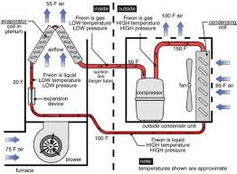 split ac outdoor unit wiring diagram images central air conditioning system diagram