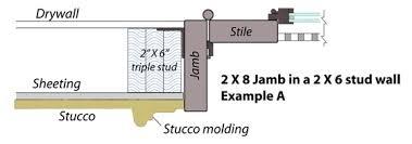 exterior door jamb dimensions. Unique Door Wrought Iron Door Installation A Intended Exterior Jamb Dimensions