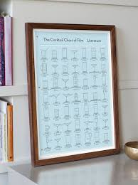The Cocktail Chart Of Film Literature The Cocktail Chart Of Film Literature Domestic