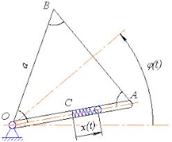 Курсовая работа по теоретической механике Контент платформа  Рисунок 1 1 Схема механической системы