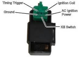 similiar cdi ignition troubleshooting keywords dc cdi ignition wiring diagram besides kazuma 50cc atv manual
