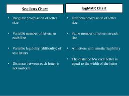 Logmar Chart Distance Visual Acuity Measurement Contrast Sensitivity