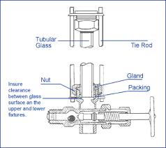 boiler maintenance and boiler service tips gage glass