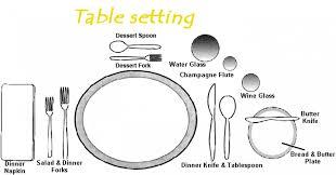 formal table settings. Formal Table Settings