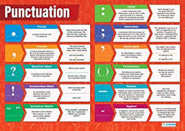 Punctuation English Posters Gloss Paper Measuring 33 X 23 5 Language Arts Classroom Posters Education Charts By Daydream Education