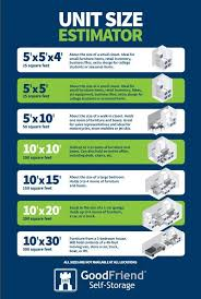 Goodfriend Self Storage Storage Unit Size Guide