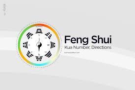 Feng shui office direction Office Desk Fengshuikuanumberdirectionsluckhomekarmaweather Jami Lin Feng Shui Kua Number Lucky Directions Love Compatibility