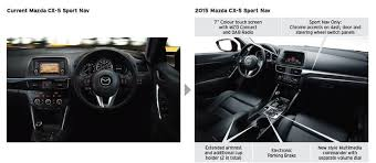 new car release 2015 ukNew Mazda CX5 2015 Preview