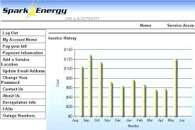 Average Gas Bill Per Month Average Gas Bill For 3 Bedroom House Average  Electricity Bill 4