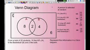Probability Of A Given B Venn Diagram Calculating Probability Using Venn Diagrams