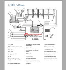cat 70 pin ecm wiring diagram solidfonts cat 3406 wiring diagram diagrams database