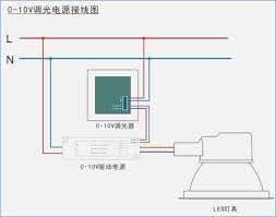 0 10v dimming wiring diagram artechulate info ltf dimmable led driver wiring diagram 0 10v dimming led wiring lighting