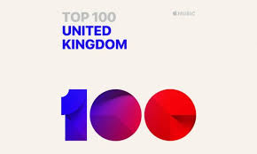 Top 100 Songs Top Charts Uk Itunes Chart Do Ipod