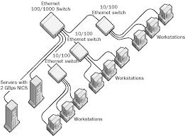 10 gigabit ethernet amphenol cables on demand 10 gigabit ethernet backbone interface options which one should i choose