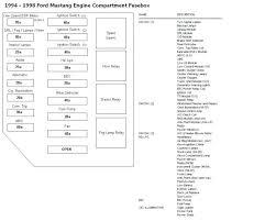 98 ford f150 engine diagram 1998 f 150 l 5 4 wiring michaelhannan co 1998 ford f150 engine diagram f 150 fuse competent panel box