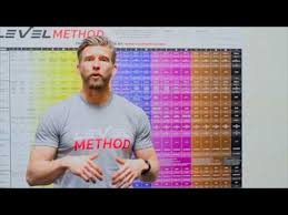 2 Trends That Will Kill Crossfit Level Method Gym